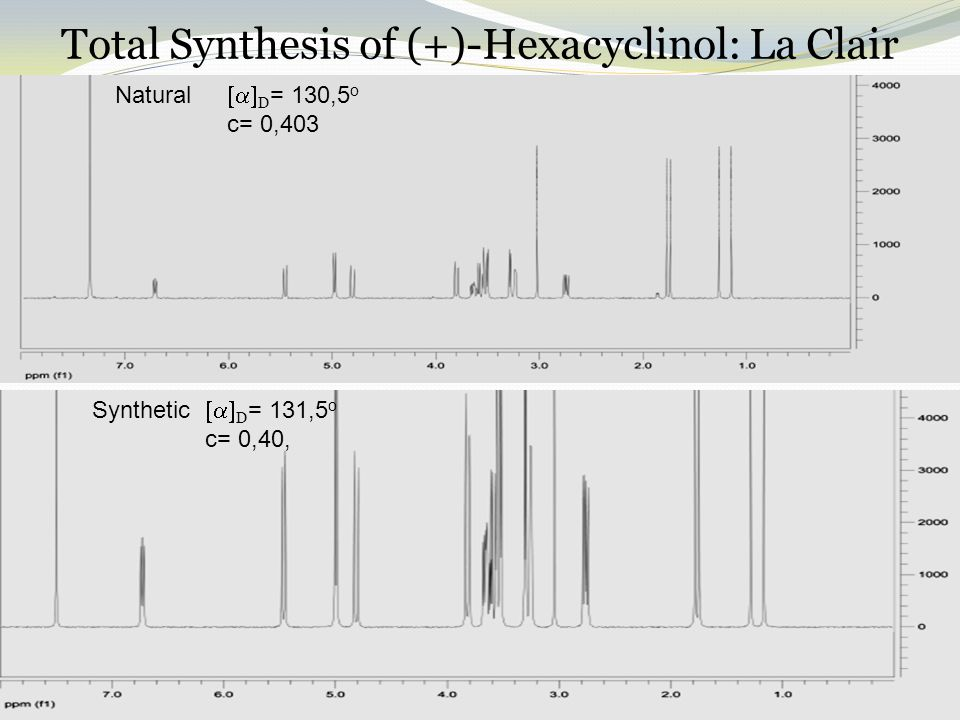 Total Synthesis of (+)-Hexacyclinol: La Clair Natural Synthetic  D = 131,5 o c= 0,40,  D = 130,5 o c= 0,403