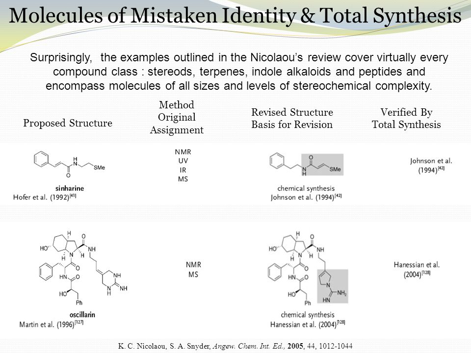 Molecules of Mistaken Identity & Total Synthesis Surprisingly, the examples outlined in the Nicolaou's review cover virtually every compound class : stereods, terpenes, indole alkaloids and peptides and encompass molecules of all sizes and levels of stereochemical complexity.