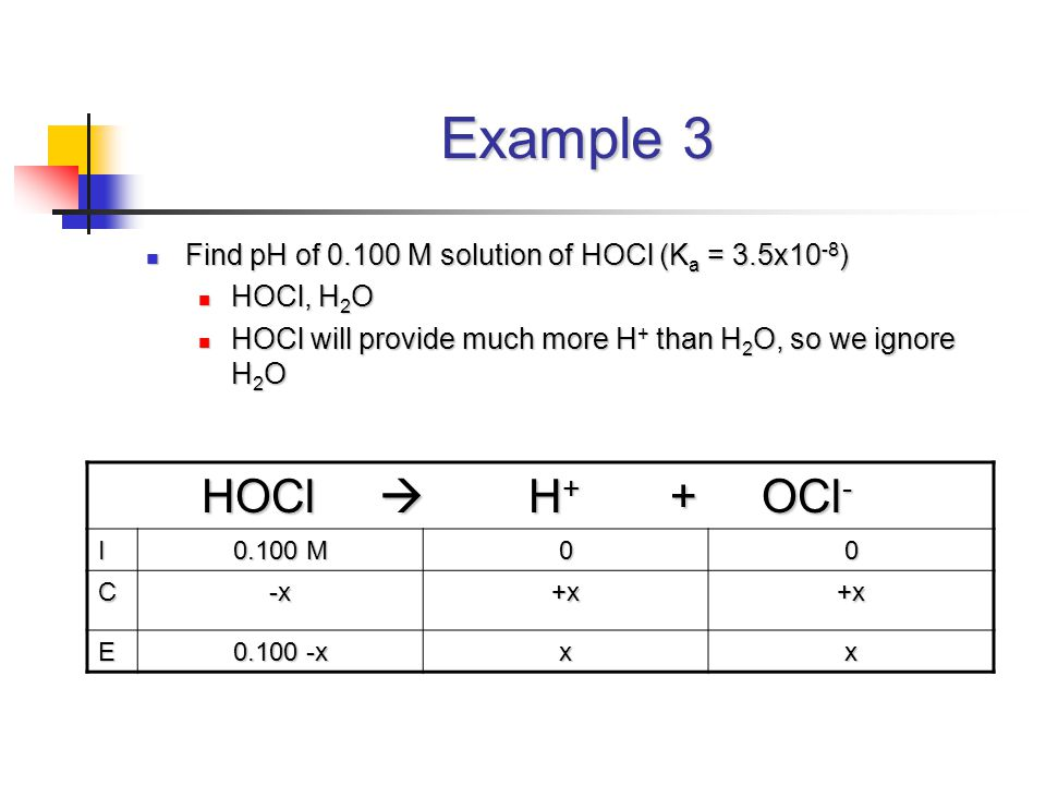 Example 3 Find pH of 0.100 M solution of HOCl (K a = 3.5x10 -8 ) Find pH of 0.100 M solution of HOCl (K a = 3.5x10 -8 ) HOCl, H 2 O HOCl, H 2 O HOCl will provide much more H + than H 2 O, so we ignore H 2 O HOCl will provide much more H + than H 2 O, so we ignore H 2 O HOCl  H + + OCl - HOCl  H + + OCl - I 0.100 M 00 C-x+x+x E 0.100 -x xx