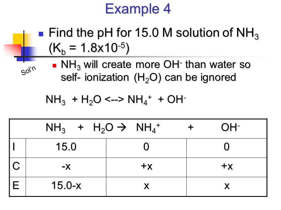 Example 4 Find the pH for 15.0 M solution of NH 3 (K b = 1.8x10 -5 ) Find the pH for 15.0 M solution of NH 3 (K b = 1.8x10 -5 ) NH 3 will create more OH - than water so self- ionization (H 2 O) can be ignored NH 3 will create more OH - than water so self- ionization (H 2 O) can be ignored NH 3 + H 2 O  NH 4 + + OH - NH 3 + H 2 O  NH 4 + + OH - I15.000 C-x+x+x E15.0-xxx NH 3 + H 2 O NH 4 + + OH - NH 3 + H 2 O NH 4 + + OH - Sol'n
