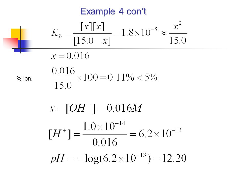 Example 4 con't % ion.