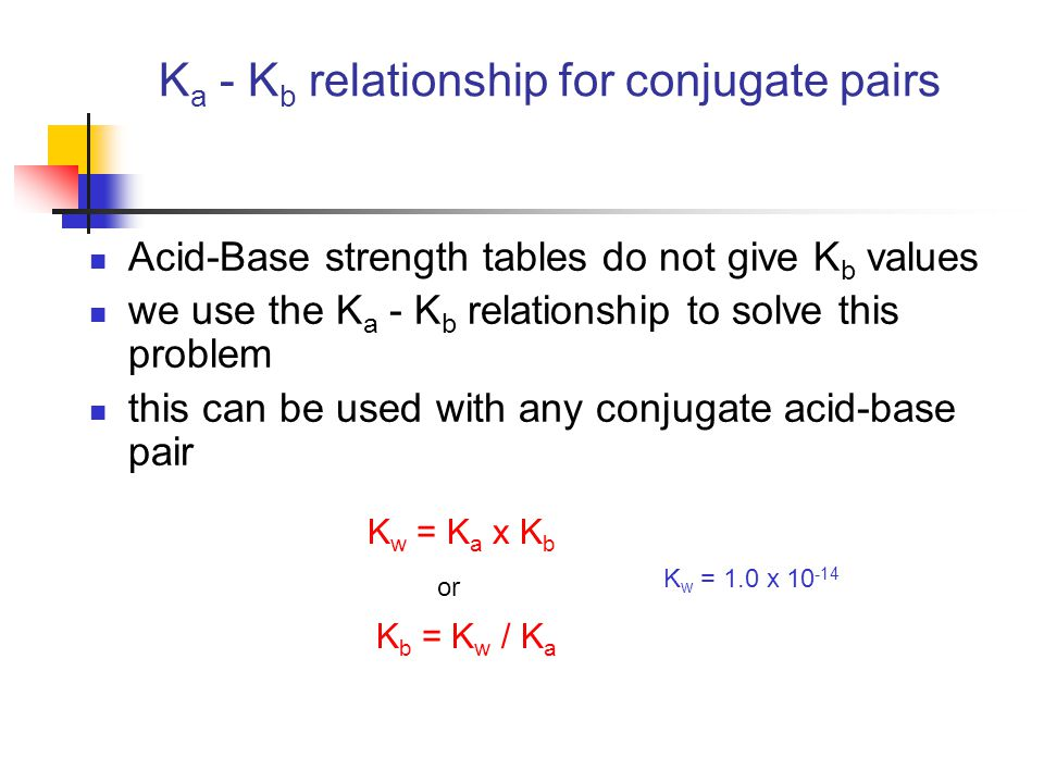 K a - K b relationship for conjugate pairs Acid-Base strength tables do not give K b values we use the K a - K b relationship to solve this problem this can be used with any conjugate acid-base pair K w = K a x K b or K b = K w / K a K w = 1.0 x 10 -14