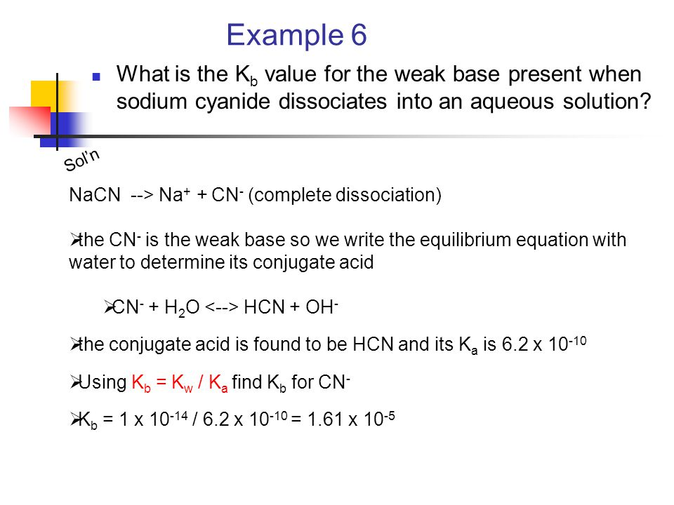 Example 6 What is the K b value for the weak base present when sodium cyanide dissociates into an aqueous solution.