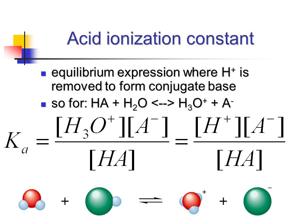 Acid ionization constant equilibrium expression where H + is removed to form conjugate base equilibrium expression where H + is removed to form conjugate base so for: HA + H 2 O H 3 O + + A - so for: HA + H 2 O H 3 O + + A -