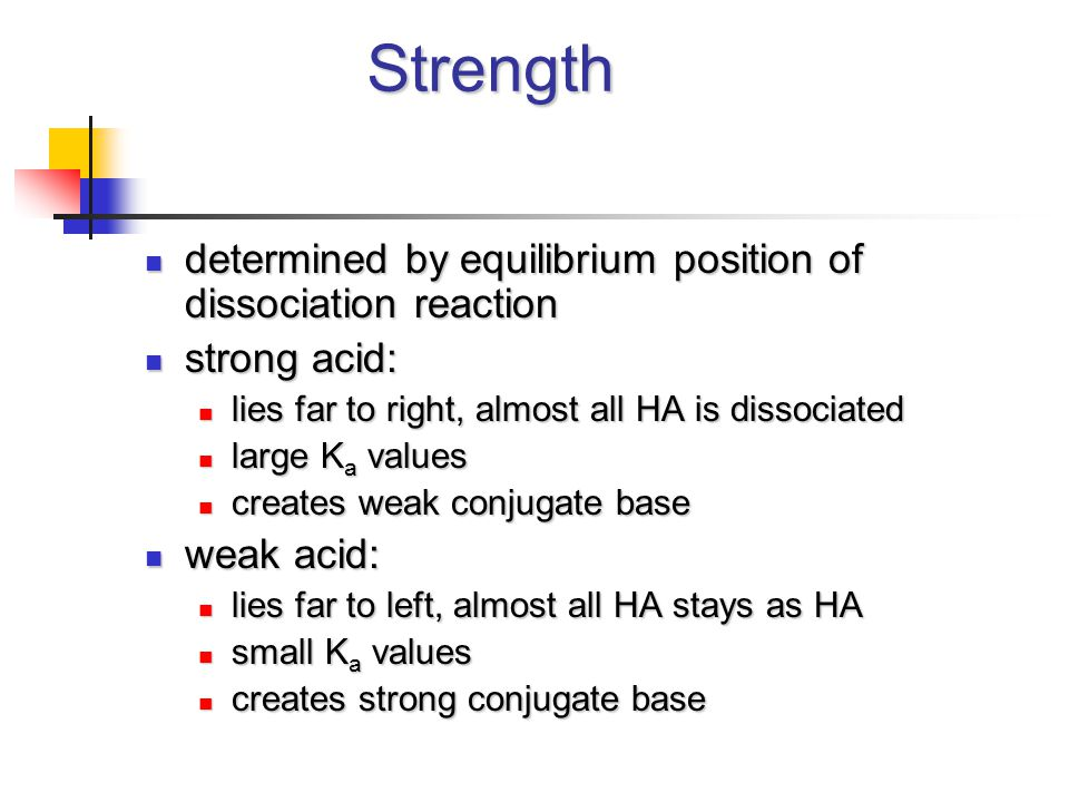 Strength determined by equilibrium position of dissociation reaction determined by equilibrium position of dissociation reaction strong acid: strong acid: lies far to right, almost all HA is dissociated lies far to right, almost all HA is dissociated large K a values large K a values creates weak conjugate base creates weak conjugate base weak acid: weak acid: lies far to left, almost all HA stays as HA lies far to left, almost all HA stays as HA small K a values small K a values creates strong conjugate base creates strong conjugate base