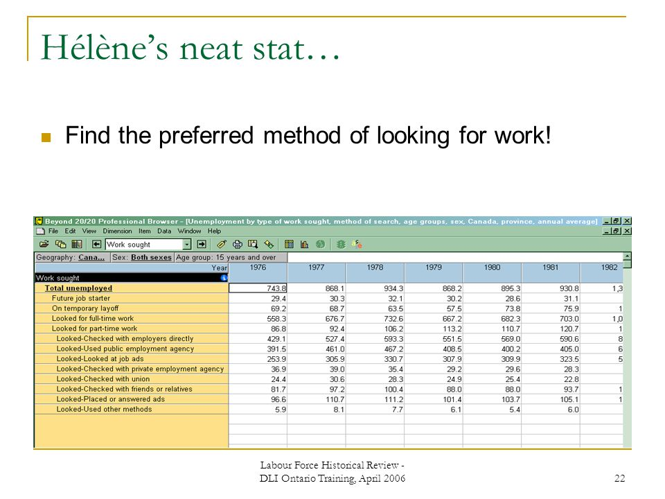Labour Force Historical Review - DLI Ontario Training, April Hélène's neat stat… Find the preferred method of looking for work!