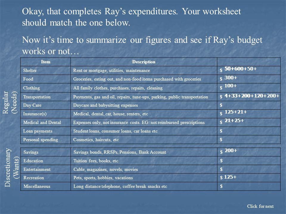 Click for next Okay, that completes Ray's expenditures.