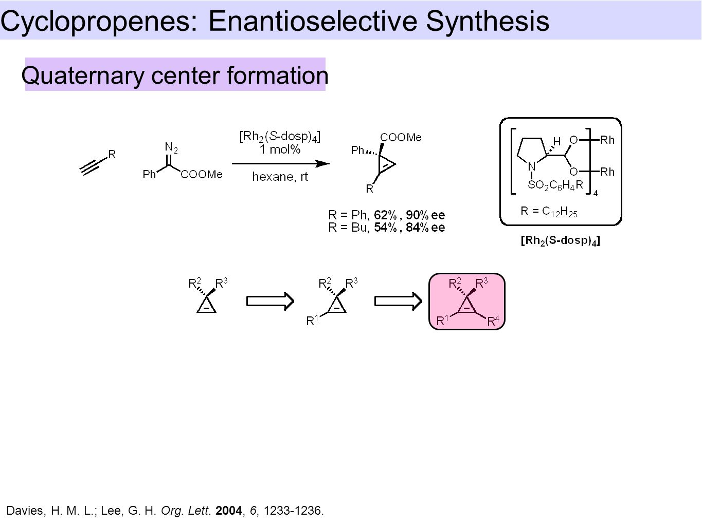 Cyclopropenes: Enantioselective Synthesis Quaternary center formation Davies, H.