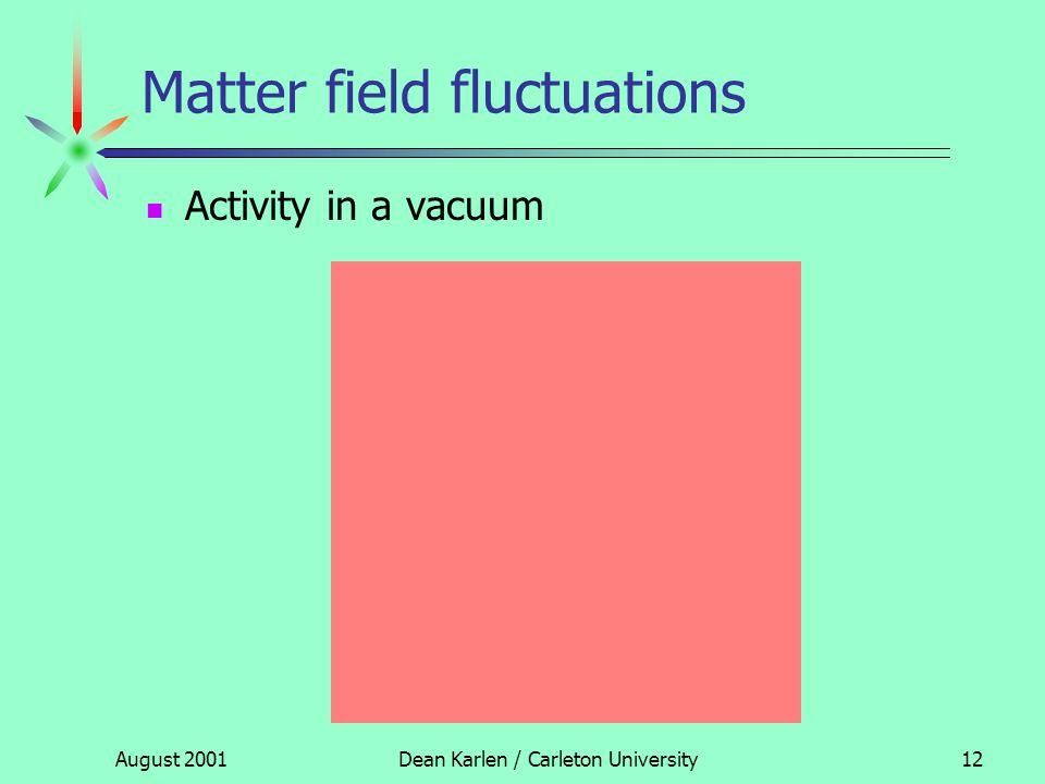 August 2001Dean Karlen / Carleton University11 Matter fields complex fields that permeate all space