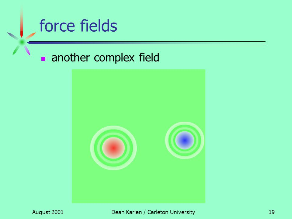 August 2001Dean Karlen / Carleton University18 force fields another complex field