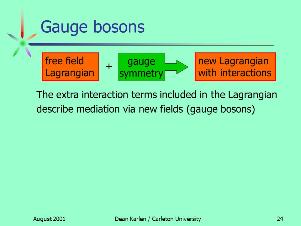 August 2001Dean Karlen / Carleton University23 Symmetries in particle physics Symmetries play a key role in guessing the Lagrangian of particle physics In the Standard Model Lagrangian, interactions between matter fields are a consequence of imposing invariance under certain local (gauge) transformations deep questions are answered (why are there interactions between the matter fields )