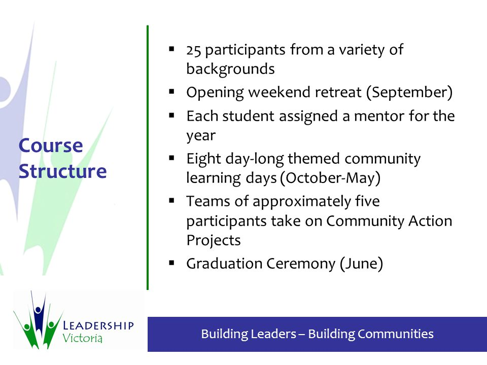 Building Leaders – Building Communities Course Structure  25 participants from a variety of backgrounds  Opening weekend retreat (September)  Each student assigned a mentor for the year  Eight day-long themed community learning days (October-May)  Teams of approximately five participants take on Community Action Projects  Graduation Ceremony (June)