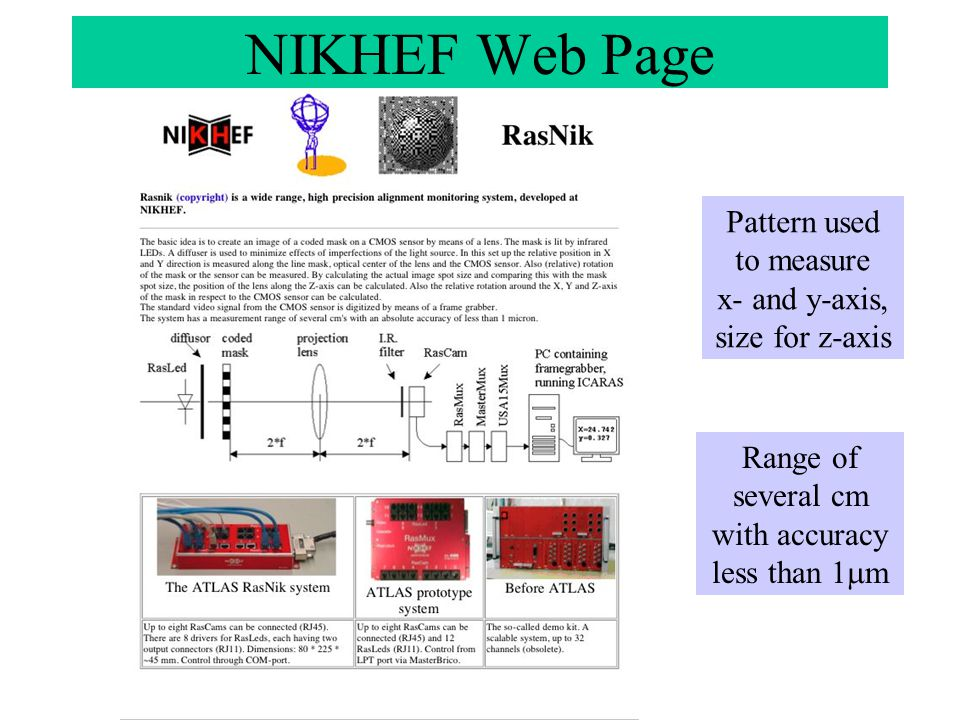 NIKHEF Web Page Pattern used to measure x- and y-axis, size for z-axis Range of several cm with accuracy less than 1  m