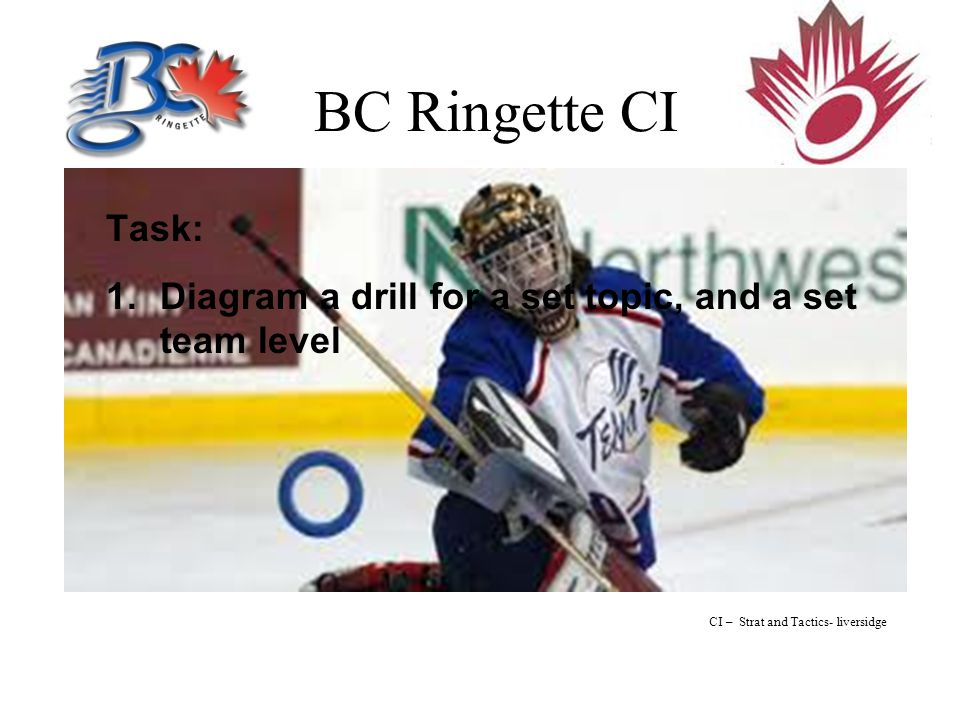 BC Ringette CI Task: 1.Diagram a drill for a set topic, and a set team level CI – Strat and Tactics- liversidge