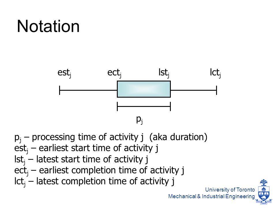 University of Toronto Mechanical & Industrial Engineering Notation p j – processing time of activity j (aka duration) est j – earliest start time of activity j lst j – latest start time of activity j ect j – earliest completion time of activity j lct j – latest completion time of activity j pjpj est j lct j ect j lst j