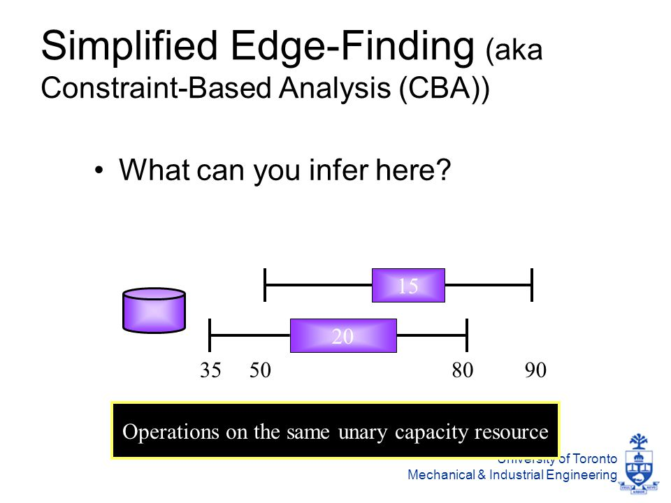 University of Toronto Mechanical & Industrial Engineering Simplified Edge-Finding (aka Constraint-Based Analysis (CBA)) 20 3580 15 9050 Operations on the same unary capacity resource What can you infer here