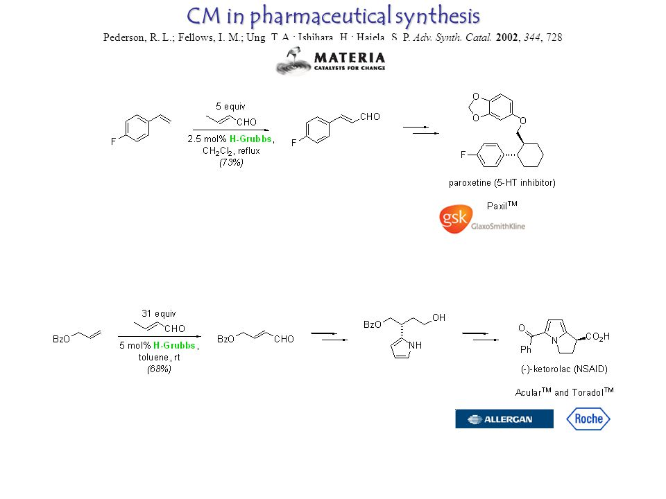 CM in pharmaceutical synthesis Pederson, R. L.; Fellows, I.