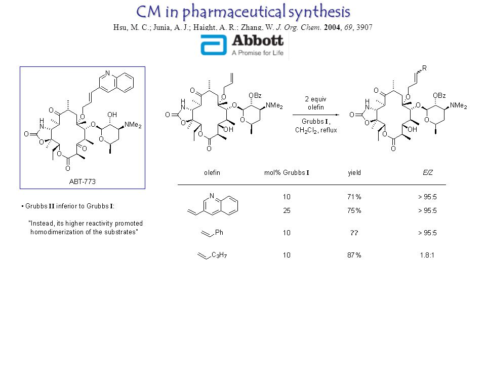 CM in pharmaceutical synthesis Hsu, M. C.; Junia, A.