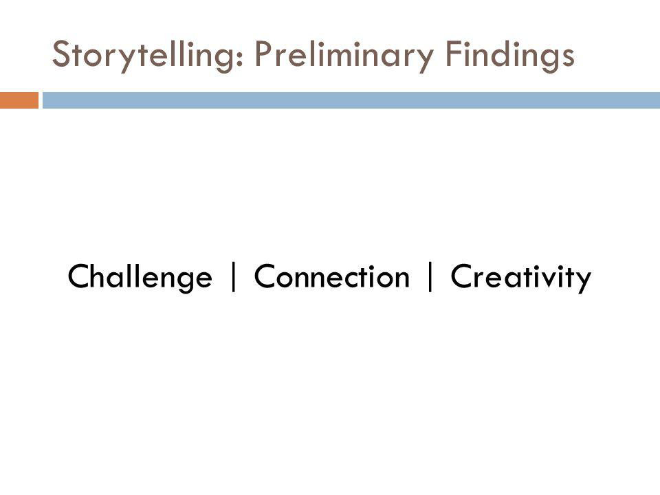 Storytelling: Preliminary Findings Challenge | Connection | Creativity