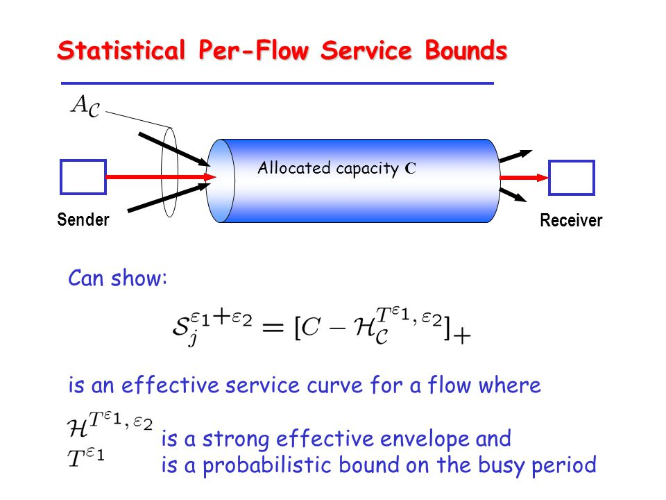 Can show: is an effective service curve for a flow where is a strong effective envelope and is a probabilistic bound on the busy period Allocated capacity C Sender Receiver Statistical Per-Flow Service Bounds