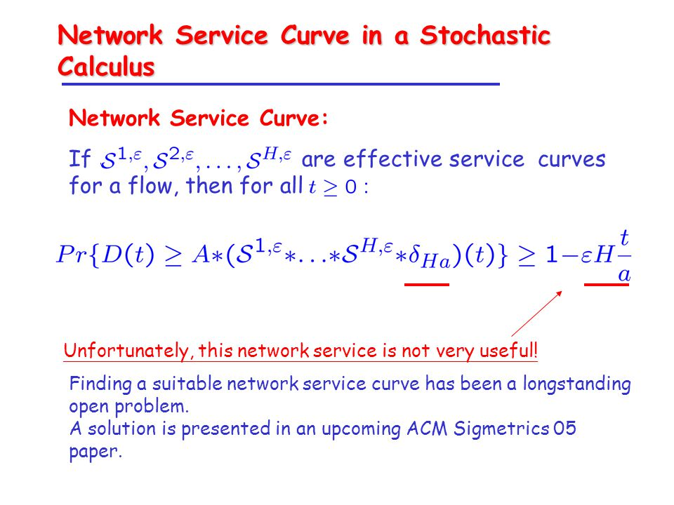 Network Service Curve: If S 1, , S 2,  … S H,  are effective service curves for a flow, then for all.