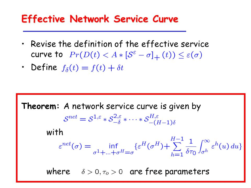 Effective Network Service Curve Revise the definition of the effective service curve to Define Theorem: A network service curve is given by with where are free parameters