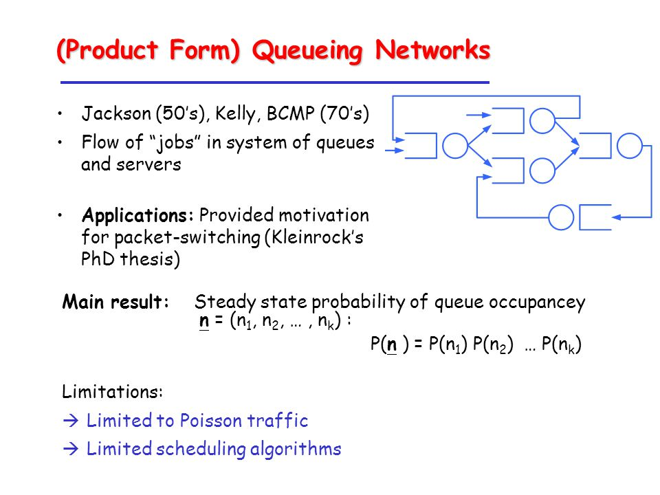 (Product Form) Queueing Networks Jackson (50's), Kelly, BCMP (70's) Flow of jobs in system of queues and servers Applications: Provided motivation for packet-switching (Kleinrock's PhD thesis) Main result: Steady state probability of queue occupancey n = (n 1, n 2, …, n k ) : P(n ) = P(n 1 ) P(n 2 ) … P(n k ) Limitations:  Limited to Poisson traffic  Limited scheduling algorithms