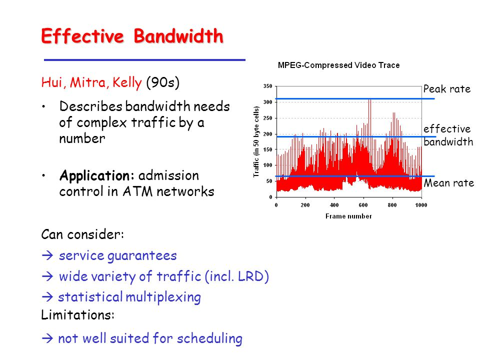 Effective Bandwidth Hui, Mitra, Kelly (90s) Describes bandwidth needs of complex traffic by a number Application: admission control in ATM networks Can consider:  service guarantees  wide variety of traffic (incl.