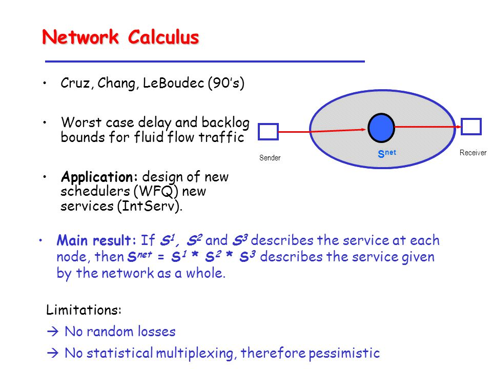 Network Calculus Cruz, Chang, LeBoudec (90's) Worst case delay and backlog bounds for fluid flow traffic Application: design of new schedulers (WFQ) new services (IntServ).