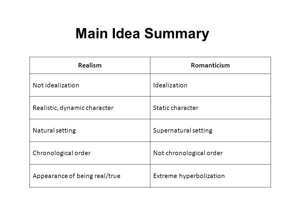 Main Idea Summary RealismRomanticism Not idealizationIdealization Realistic, dynamic characterStatic character Natural settingSupernatural setting Chronological orderNot chronological order Appearance of being real/trueExtreme hyperbolization