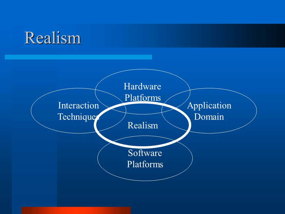 Realism Hardware Platforms Software Platforms Application Domain Interaction Techniques Realism