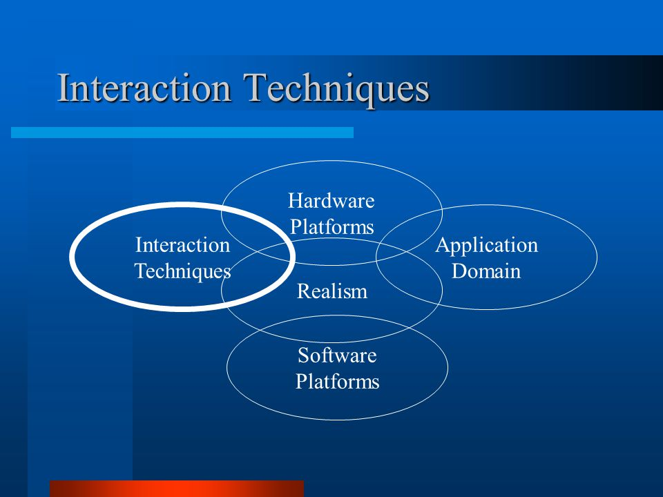 Interaction Techniques Hardware Platforms Software Platforms Application Domain Interaction Techniques Realism