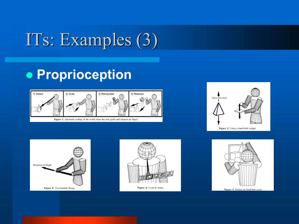 ITs: Examples (3) Proprioception