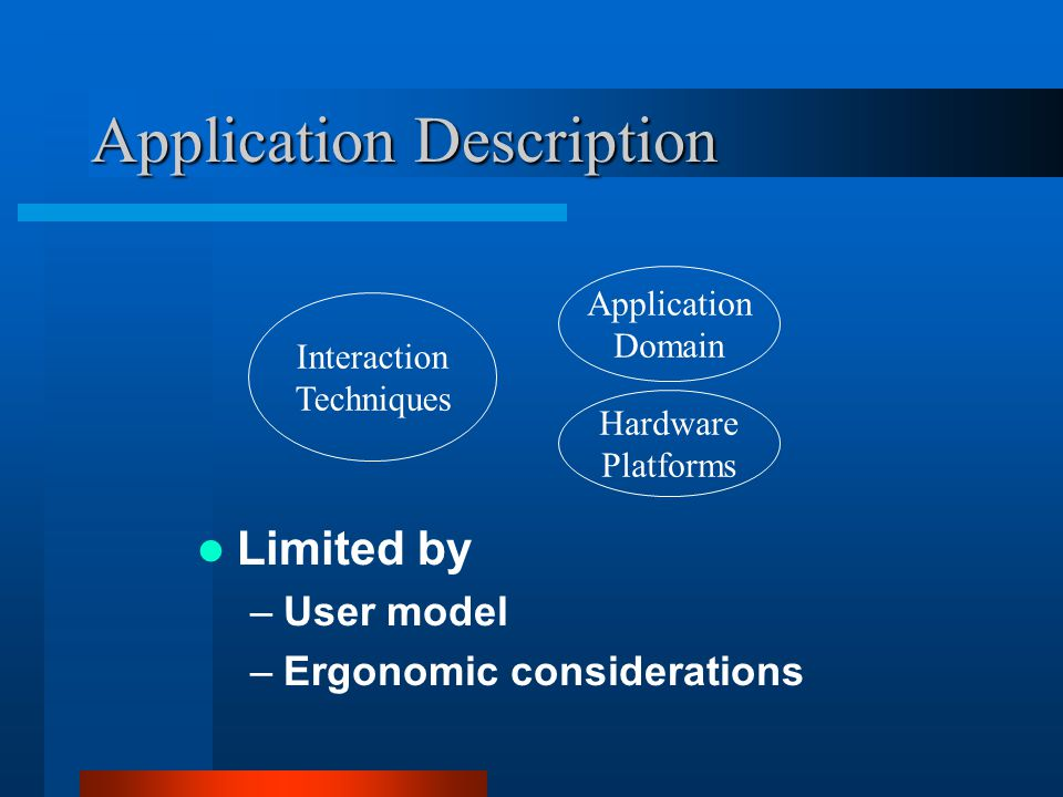 Application Description Hardware Platforms Application Domain Interaction Techniques Limited by –User model –Ergonomic considerations