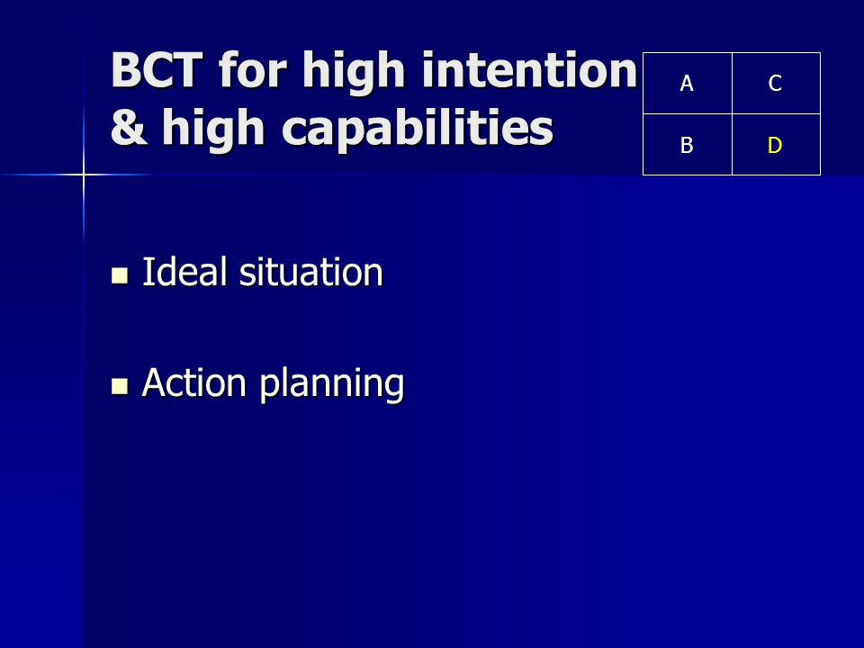 BCT for high intention & high capabilities Ideal situation Ideal situation Action planning Action planning AC BD