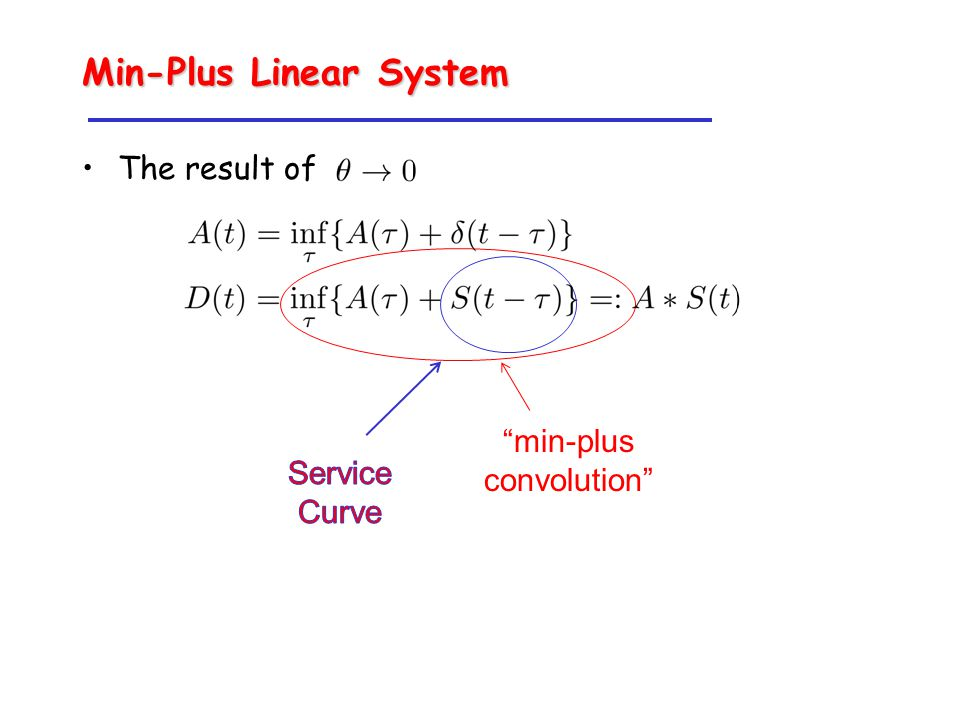 Min-Plus Linear System The result of min-plus convolution