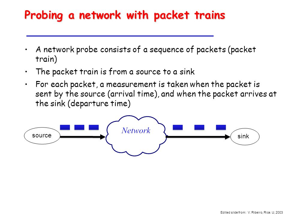 Probing a network with packet trains Edited slide from: V.