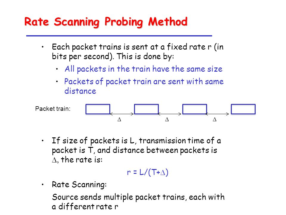 Rate Scanning Probing Method Each packet trains is sent at a fixed rate r (in bits per second).