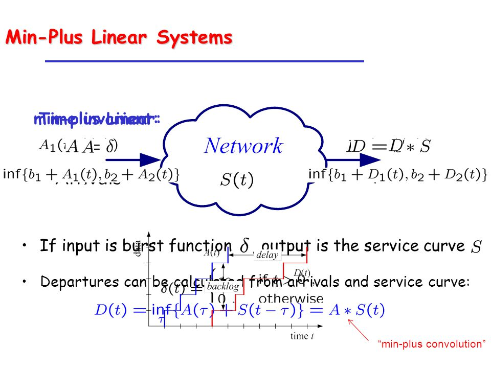 Min-Plus Linear Systems min-plus Linear:Time invariant: If input is burst function, output is the service curve Departures can be calculated from arrivals and service curve: min-plus convolution