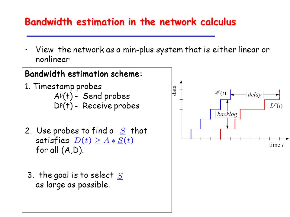 Bandwidth estimation in the network calculus View the network as a min-plus system that is either linear or nonlinear Bandwidth estimation scheme: 1.