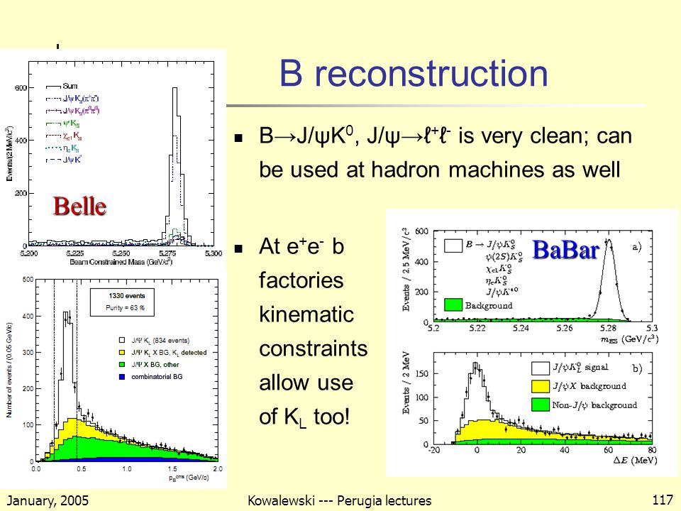 January, 2005 Kowalewski --- Perugia lectures 117 B reconstruction B→J/ψK 0, J/ψ→ℓ + ℓ - is very clean; can be used at hadron machines as well At e + e - b factories kinematic constraints allow use of K L too.