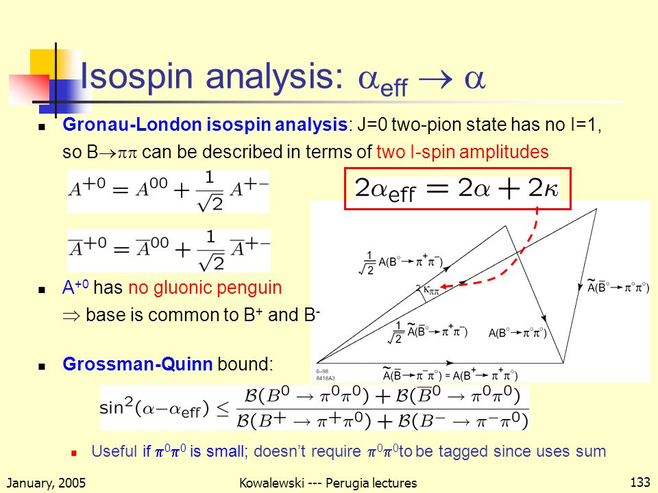 January, 2005 Kowalewski --- Perugia lectures 133 Isospin analysis:  eff   Gronau-London isospin analysis: J=0 two-pion state has no I=1, so B  can be described in terms of two I-spin amplitudes A +0 has no gluonic penguin  base is common to B + and B - Grossman-Quinn bound: Useful if  0  0 is small; doesn't require  0  0 to be tagged since uses sum 2