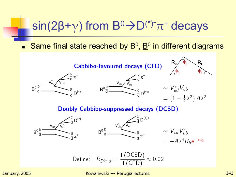January, 2005 Kowalewski --- Perugia lectures 141 sin(2β+ γ ) from B 0  D (*) - π + decays Same final state reached by B 0, B 0 in different diagrams