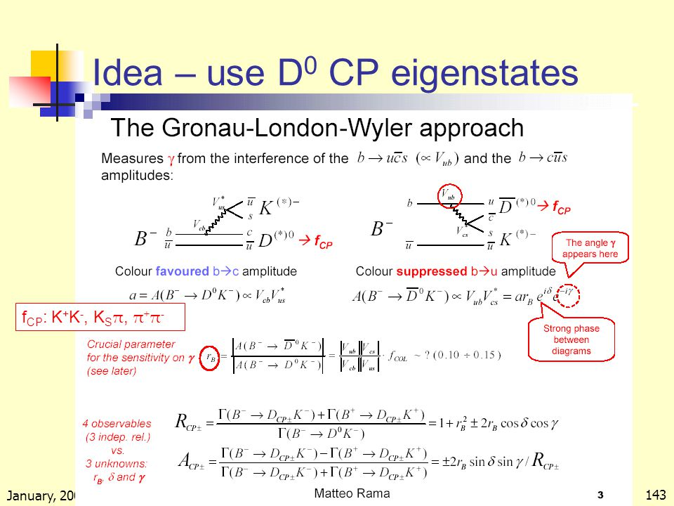 January, 2005 Kowalewski --- Perugia lectures 143 Idea – use D 0 CP eigenstates f CP : K + K -, K S π, π + π -