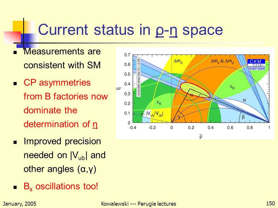 January, 2005 Kowalewski --- Perugia lectures 150 Current status in ρ-η space Measurements are consistent with SM CP asymmetries from B factories now dominate the determination of η Improved precision needed on |V ub | and other angles (α,γ) B s oscillations too!
