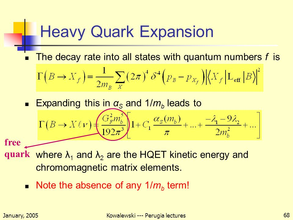 January, 2005 Kowalewski --- Perugia lectures 68 Heavy Quark Expansion The decay rate into all states with quantum numbers f is Expanding this in α S and 1/m b leads to where λ 1 and λ 2 are the HQET kinetic energy and chromomagnetic matrix elements.