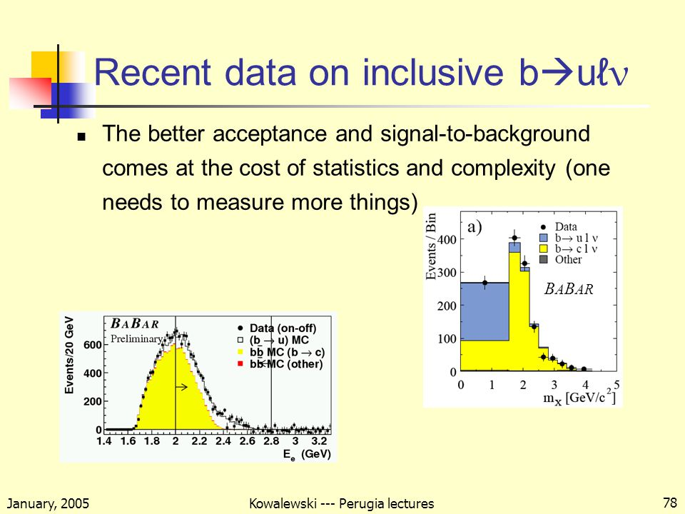 January, 2005 Kowalewski --- Perugia lectures 78 Recent data on inclusive b  uℓ ν The better acceptance and signal-to-background comes at the cost of statistics and complexity (one needs to measure more things) B A B AR