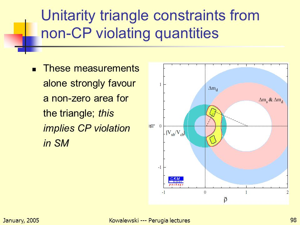 January, 2005 Kowalewski --- Perugia lectures 98 Unitarity triangle constraints from non-CP violating quantities These measurements alone strongly favour a non-zero area for the triangle; this implies CP violation in SM