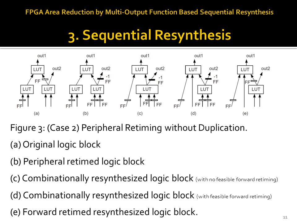 Figure 3: (Case 2) Peripheral Retiming without Duplication.