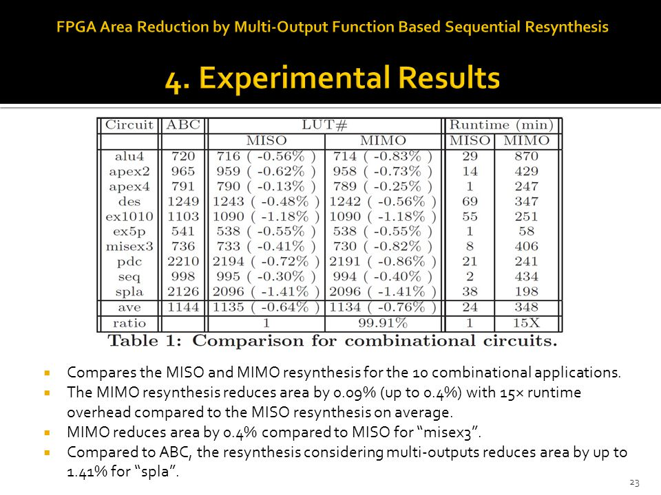 23  Compares the MISO and MIMO resynthesis for the 10 combinational applications.